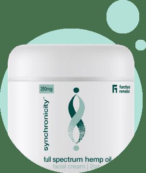 2oz Full-Spectrum Hemp Oil Facial Cream